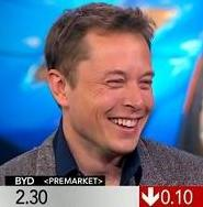 Musk Laughs at BYD e6 on Bloomberg TV