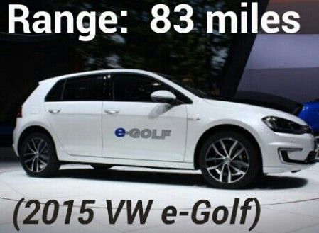 VW_e-Golf range 83 miles 2015